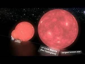 Star Size Comparison - YouTube