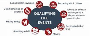 What is a qualifying life event? | NH Health Cost