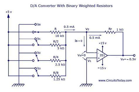Digital Analog Converters Converter Circuit