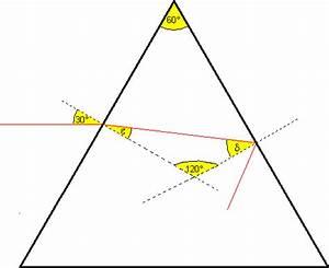 Totalreflexion Berechnen : prisma strahlengang ~ Themetempest.com Abrechnung