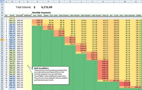 Debt Payoff Spreadsheet Debt Snowball Excel Credit Debt Reduction Calculator Debt Snowball Calculator Autos