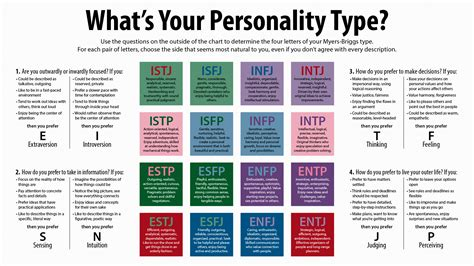 3 Fun Personality Tests That Will Get To The Bottom Of You