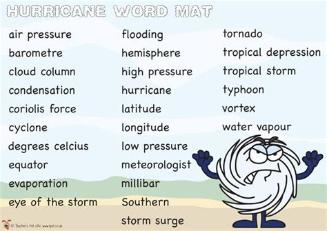 teacher s pet displays 187 hurricane word mat 187 free downloadable eyfs ks1 ks2 classroom display