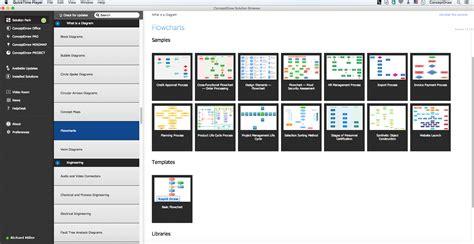Easy Flowchart Program Maker Software