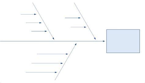 cause and effect diagram template 15 fishbone diagram templates sle exle format free premium templates