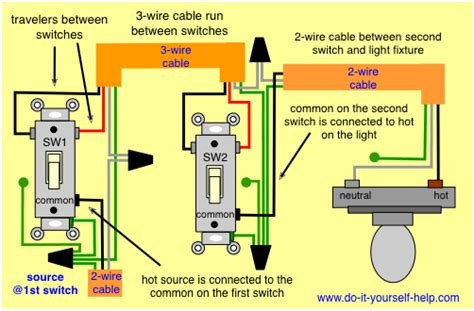 Both A Power Switch And Schematic Wiring by Electrical Modifying Strange 3 Way Switch Wiring Home