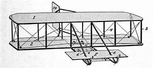 Diagram Of The Wright Brothers Aeroplane