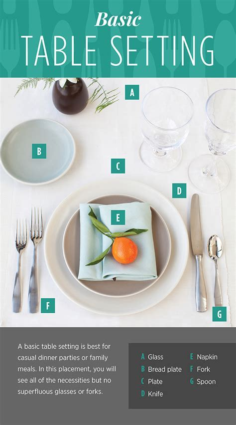 How to Set a Table: Guide to Silverware Placement
