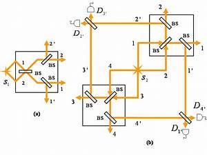 Color Online   A  Circuit J1  B  Circuit J2 For A