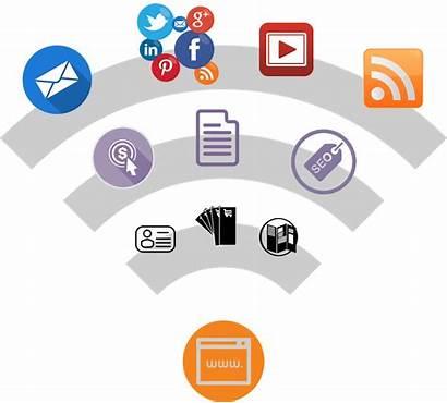 Marketing Emarketing Promotional Advertisement Services