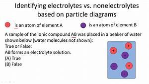 Identifying Electrolytes Vs  Nonelectrolytes Based On
