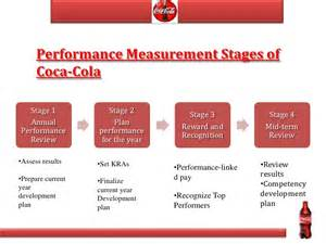 Performance Management And Appraisal Of Coca Cola