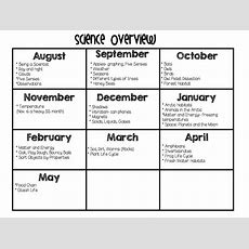 First Grade Full School Year Science Overview By Month  New York Homeschool Activité