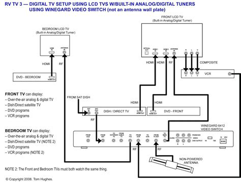 jayco trailer wiring diagram trailer wiring diagram