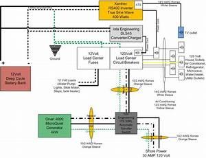 Tv Wiring Diagram Jayco Jay Flight