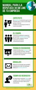 Manual Para Mejorar La Reputaci U00f3n De Tu Empresa On Line