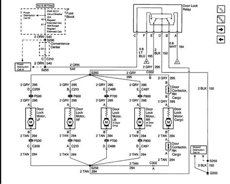 Wiring Diagram For 1999 Chevy Silverado by Wiring Diagram For 1998 Chevy Silverado Search