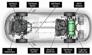 Chevy Heater Hose Diagram