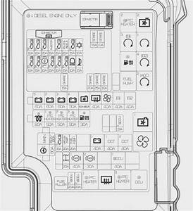 Hyundai Kona  2018   U2013 Fuse Box Diagram