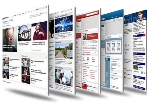 Useful Websites, Best Websites Top Websites List