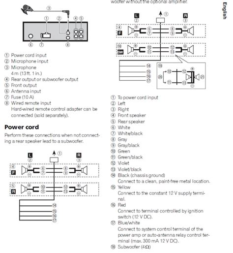 pioneer deh 150mp wiring diagram 32 wiring diagram
