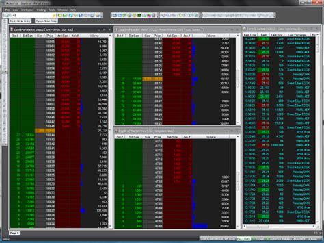 level 2 forex trading platform level 2 forex trading platform market depth level 2