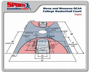 Mens College Ncaa Basketball Court Dimensions Diagram