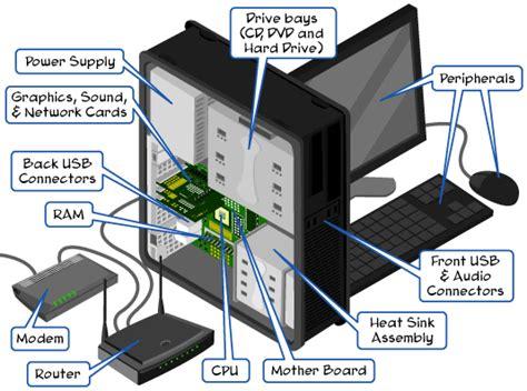 components desktop computers repair magic