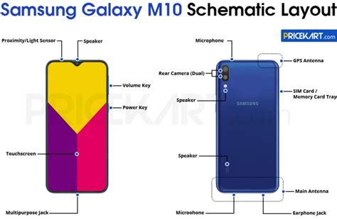 galaxy m10 to feature exynos 7872 soc and not the 7870 gizchina com