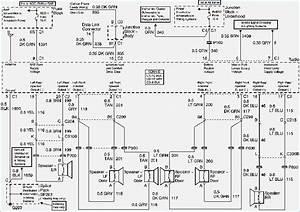 2003 Gmc Sierra Wiring Diagram  U2013 Moesappaloosas Com