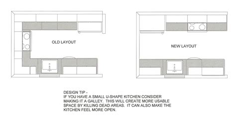 small kitchen floor plans with islands u shaped kitchen floor plans