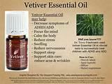 Photos of Vetiver Oil