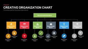 Creative Organization Chart Org Chart Flow Chart