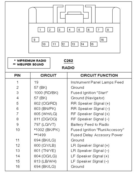 Ford Expedition Stereo Wiring Diagram
