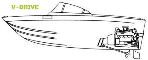 How To Build A V Drive Boat by Outboard Inboard Or Inboard Outboard Io Engines What