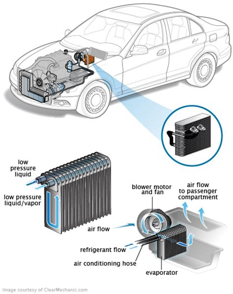 auto air conditioning repair 2002 toyota 4runner engine control air conditioning evaporator
