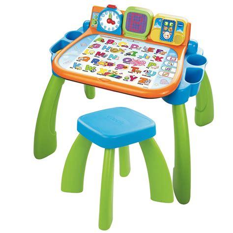 petit bureau bebe bureau enfant 2 ans bureau pour bebe 2 ans visuel 5