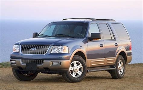 ford expedition cargurus