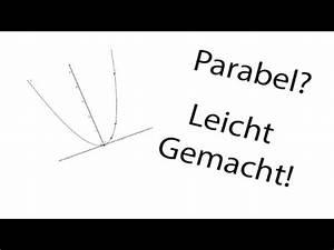 Scheitelpunkt Online Berechnen : parabeln allgemein ein aufkl rungsvideo doovi ~ Themetempest.com Abrechnung