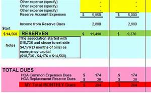Condo Association Budget Template Cheap Reserve Study Excel Template With Sample Pdf