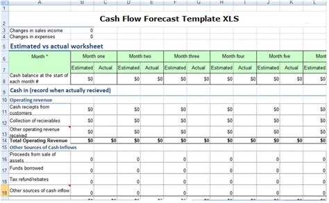 cash flow forecast template xls 2017 excel xls templates project management business