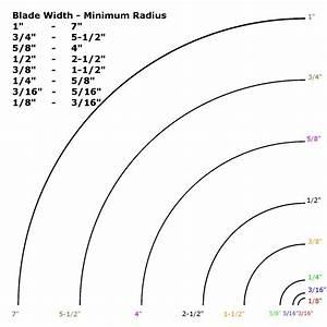 Bandsaw Blade Radius Chart - Ravenview