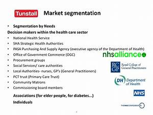 free marketing plan sample of telehealth services With health promotion plan template