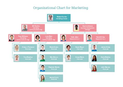 org chart template marketing org chart free marketing org chart templates