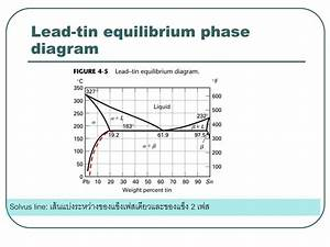 Phase Equilibrium Engineering Chapter 3 Phase Equilibrium Diagrams