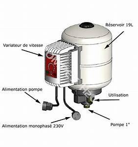 Pompe Avec Surpresseur : variateur de vitesse pompe monophas avec surpresseur 19l ~ Premium-room.com Idées de Décoration