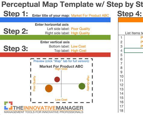 beautiful strategy charts