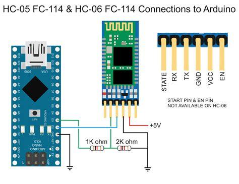 hc  fc   hc  fc  part  basic  commands