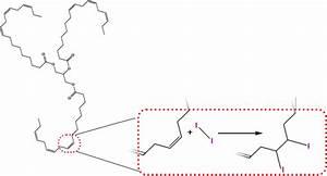 Chemie Molare Masse Berechnen : reaktionen von fetten organische chemie ~ Themetempest.com Abrechnung