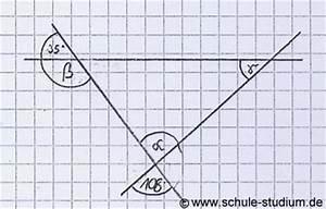Mathe Steigung Berechnen : realschule mathe m ndliche pr fung ~ Themetempest.com Abrechnung